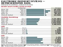 Electronic Payment Systems —  Representative Data