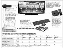 Smart TV, technology, chromecast