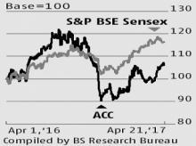 ACC March quarter net down 9%
