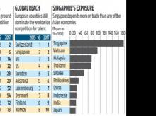 Singapore Is Asia's Best in Attracting Talent