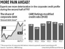 Corporate loan stress increases in FY17