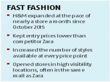 How H&M outran its rivals on the street