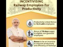 Railways staff to get productovoty-linkedbonus ahead of Diwali: Cabinet