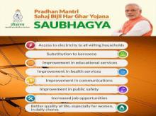 Narendra Modi's 16,000 cr Saubhagya scheme for households: 10 highlights