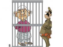 Lalu in Prison