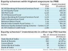PNB chart1