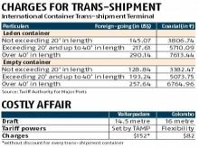 High vessel-related charges, smaller draft make rate regime at ports sticky