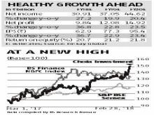Cholamandalam on firm ground aided by strong growth, decline in bad loans