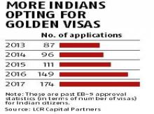 Immigrating to the US? Choose right project to avoid citizenship frauds