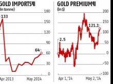 gold import scheme, reserve bank of india, pnb scam, nirav modi, mehul choksi, gold control act, geetanjali gems, npa, pnb fraud, gold import duty