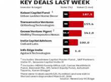 Graphics: Key deals last week