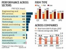 Indian firms struggling as over Rs 1.8 trn trapped in balance sheets: EY