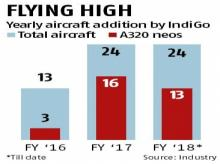 Grounding of A320 neos may hit airlines' finances; 70 flights cancelled