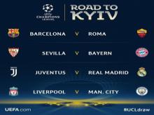 UCL graph