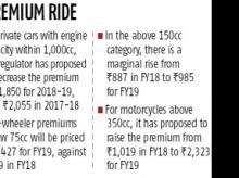 General insurers to see higher motor TP sales after Irdai's rate revision