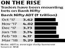 bank-nifty | Topic Article - Business Standard | Page 1