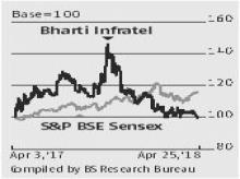 Bharti Infratel-Indus deal positive but Vodafone-Idea overhang a concern