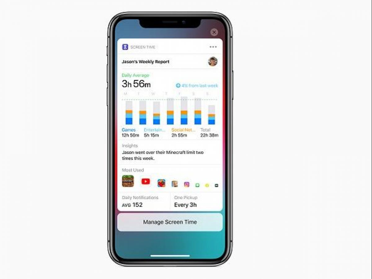 iOS 12 for iPhone, iPad, iPod goes live: Know compatible devices