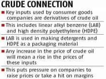 Inflationary pressures, led by crude, expected to hurt FMCG companies