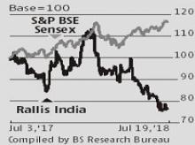 Rallis India: Good Q1 but Street looks for more recovery signs