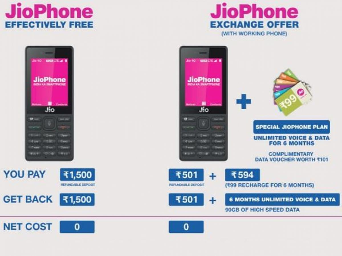 Reliance Jio Monsoon Hungama offer: JioPhone at Rs 594 with free