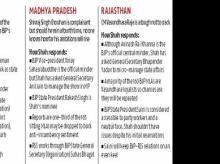 Shah's choices of BJP presidents in Rajasthan, MP, Chhattisgarh a mixed bag