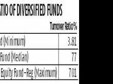 Should you opt for a fund with a low or a high turnover ratio?