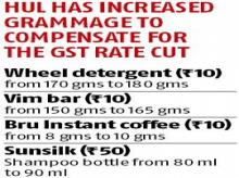 Firms can't be selective in passing on rate cut benefits under GST regime