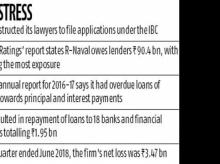 IDBI Bank to file insolvency case against Reliance Naval with NCLT