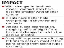 Fallout of weak rupee: Contract price revision looms large over IT firms