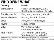 For auto players, more than one brand in showrooms is a risky business