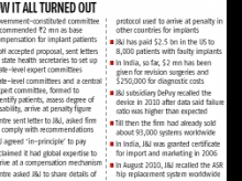 Faulty hip implants: Have reached out to 50% affected patients, says J&J