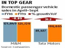Tata Motors gears up to cross M&M in domestic passenger vehicle sales