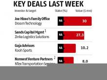 Key deals last week: Joe Hirao Family Office, Sands Capital Mgmt, and more