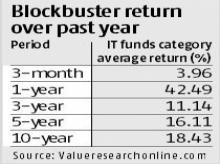 IT stocks have given blockbuster returns over past year: Should you invest?