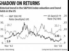 Why equity investors should brace for more volatility and negative returns