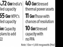 NTPC prepares war chest to bid for stressed assets; shortlists 8-9 projects