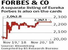 Tycoon Pallonji Mistry eyes $1 billion via 30% share sale in solar unit
