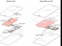 Apple, Huawei