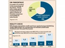 Two-thirds of NBFCs and HFCs have strong parentage, biz with long vintage