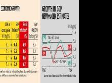 Here's why UPA-era GDP growth was pulled down in the new calculation