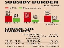 Govt to carry over Rs 25,000 crore in pending petroleum subsidies to FY20