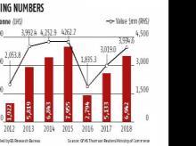 Sharp increase of 30-35% in silver import as demand show vibrancy