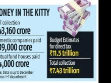 Staring at revenue shortfall, I-T dept sends tax notices to mutual funds
