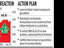 Sun Pharma to settle Dubai firm loans, shift distribution arm to subsidiary