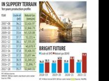 Far from reducing imports, India's oil and gas targets on slippery terrain