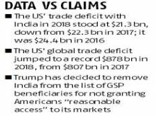 US trade deficit with India falls, PM Modi to raise issue with Trump