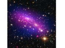 Dark Matter, Universe
