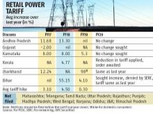 Power tariff woes, debt rising despite UDAY: Not just regulatory fault