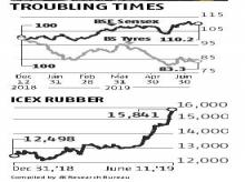 Double whammy for tyre firms: Rubber cost zooms, auto demand crawls